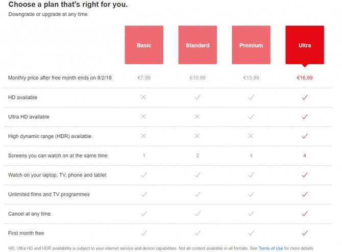 Netflix zamierza wdrożyć jeszcze droższy pakiet Ultra [2]
