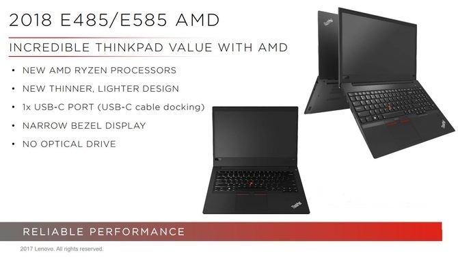 Lenovo ThinkPad z Ryzen Mobile wchodzą w końcu do sprzedaży [1]