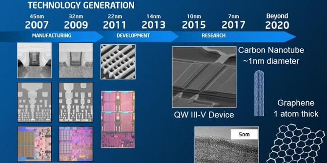 10 nm procesory Intela pojawią się najwcześniej za rok [2]