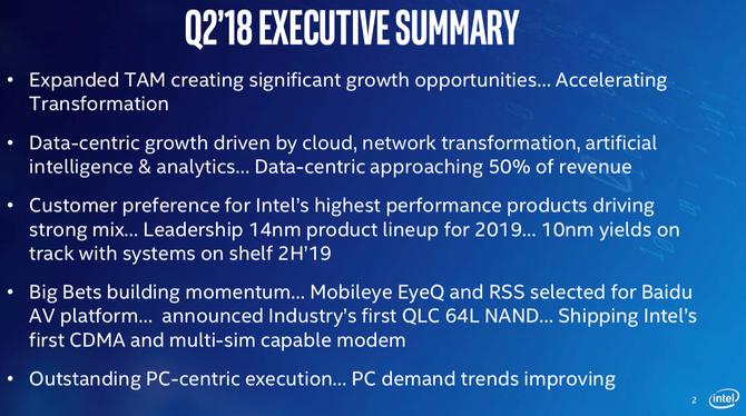 10 nm procesory Intela pojawią się najwcześniej za rok [3]