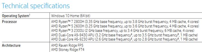Znamy specyfikację AMD Ryzen 7 2800H i Ryzen 5 2600H [1]