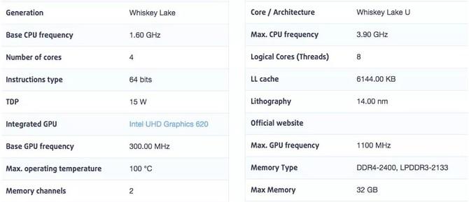 Intel Core i5-8265U - znamy pełną specyfikację procesora [2]