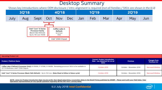 Układy Intel Coffee Lake Refresh zostaną pokazane 14 sierpni [2]