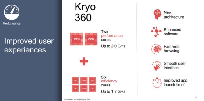 Qualcomm Snapdragon 670 - oficjalna zapowiedź procesora [2]