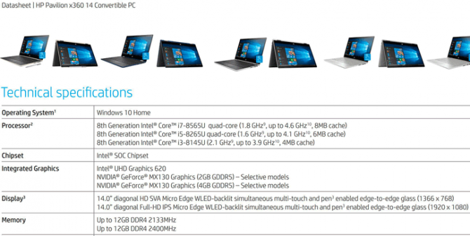 HP ujawnia specyfikację procesorów Intel Whiskey Lake-U [2]