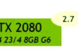 NVIDIA rejestruje znaki Turing, GeForce RTX oraz Quadro RTX [3]