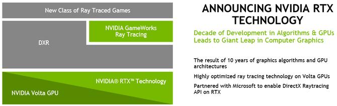 GeForce RTX może otrzymać dodatkowe rdzenie do ray tracingu [1]