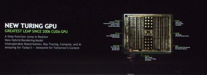 NVIDIA zapowiada kartę graficzną Quadro RTX 8000 za 10,000 USD [2]