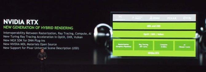 NVIDIA zapowiada kartę graficzną Quadro RTX 8000 za 10,000 USD [4]