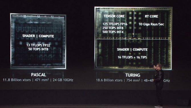 NVIDIA zapowiada kartę graficzną Quadro RTX 8000 za 10,000 USD [5]