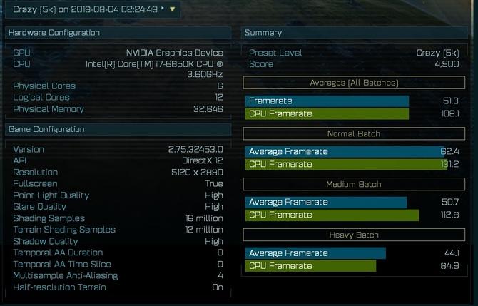 GeForce RTX 280 pobija Titana V w Ashes of the Singularity [2]