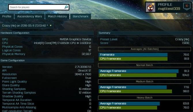 GeForce RTX 280 pobija Titana V w Ashes of the Singularity [3]