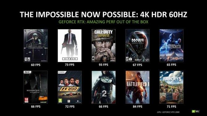 NVIDIA GeForce RTX 2080 - NVIDIA porównała wydajność z GTX 1080 [1]