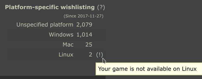 Valve rozwija Steam Play: 3000 gier z Windows dostępne na Linuksie [4]
