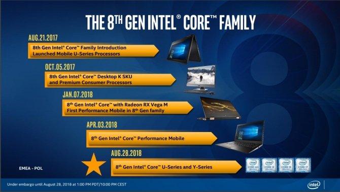 Intel Whiskey Lake-U i Amber Lake-Y - oficjalna premiera procesorów [3]