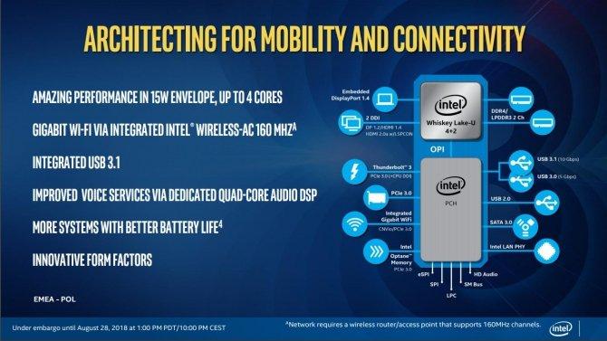Intel Whiskey Lake-U i Amber Lake-Y - oficjalna premiera procesorów [6]