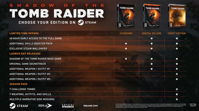Wymagania sprzętowe Shadow of the Tomb Raider. Jest się czego bać? [1]
