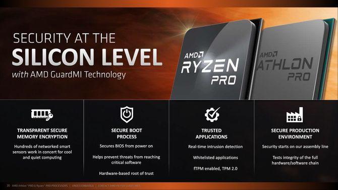 AMD prezentuje procesory Ryzen Pro 2000 i Athlon 200GE [4]