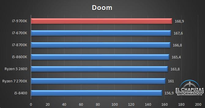 Pojawiła się pierwsza pełnoprawna recenzja Intel Core i7-9700K [6]