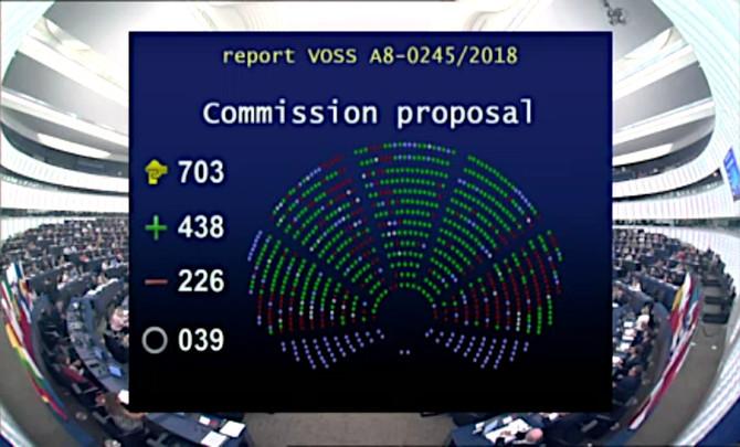 Parlement Europejski przyjął nowelizację prawa autorskiego [3]