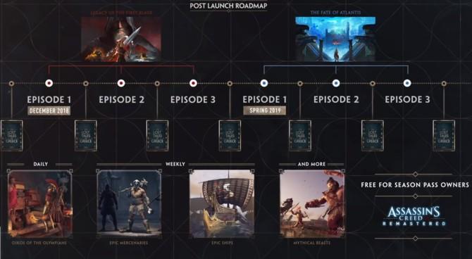 Assassin's Creed: Odyssey - pojawią się dwa duże dodatki DLC [1]
