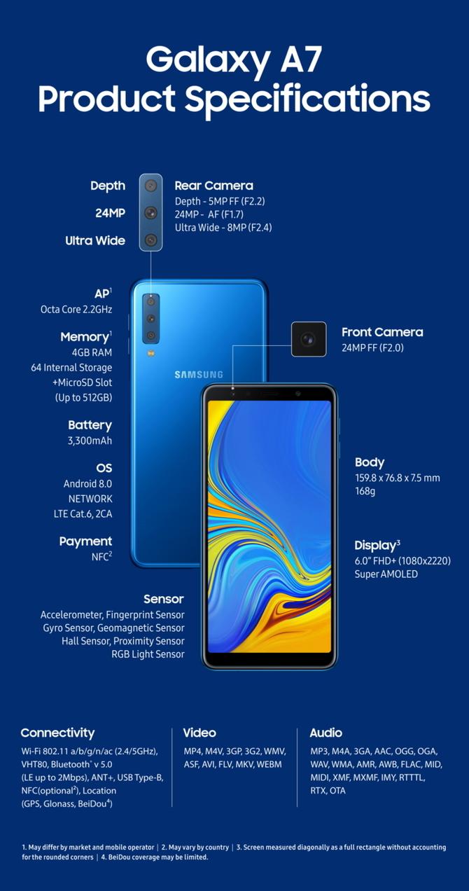 Samsung Galaxy A7 (2018) - nowy smartfon z potrójnym aparatem [3]