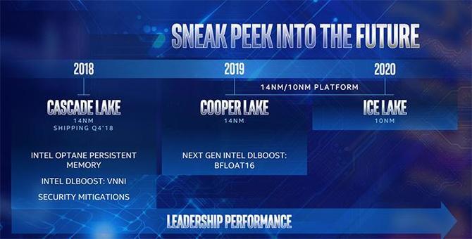 Premiera procesorów Intel Ice Lake przesunięta na 2020 rok [3]