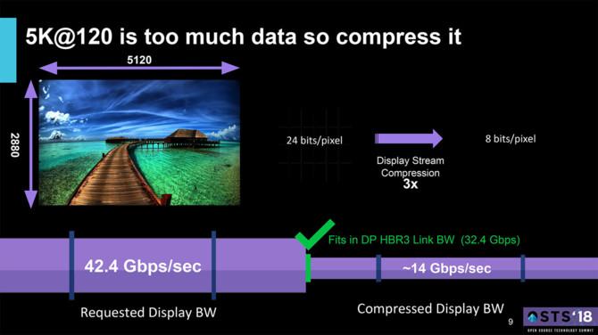 W procesorach Ice Lake znajdą się nowe iGPU. Wyświetlą 8K [2]