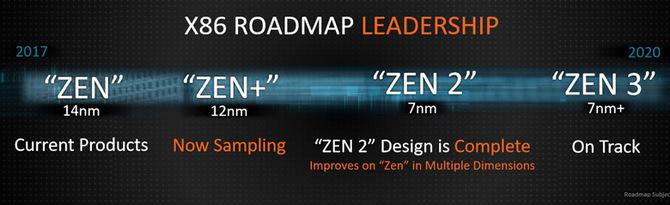 AMD Zen 2 przyniesie 13% wzrost IPC względem architektury Zen+ [1]