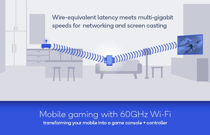 Wi-Fi 60 GHz od Qualcomm. Idealne do wirtualnej rzeczywistości [3]