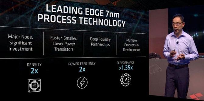 AMD Navi wypada we wstępnych  testach lepiej niż zakładano? [2]