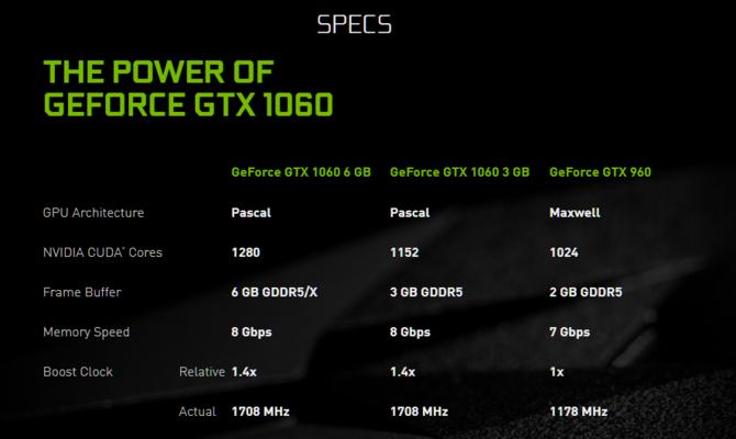 NVIDIA po cichu wprowadza GTX 1060 z pamięciami GDDR5X [2]