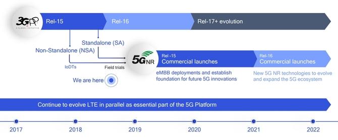 Qualcomm pokazał moduł antenowy sieci 5G NR dla smartfonów  [2]