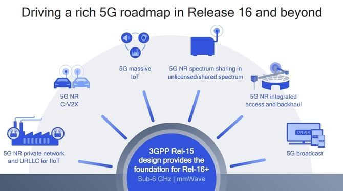 Qualcomm pokazał moduł antenowy sieci 5G NR dla smartfonów  [3]