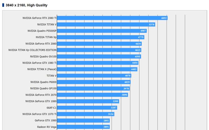Układ graficzny AMD Vega 20 przetestowany w Final Fantasy XV [7]