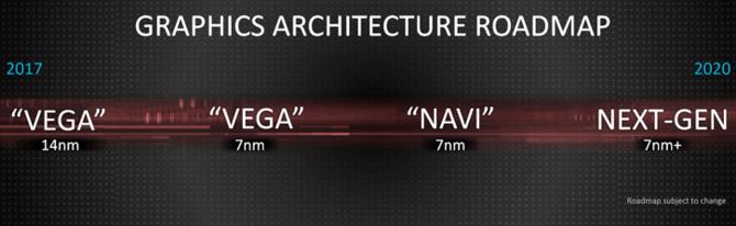 AMD obiecuje highendowe GPU, które będą konkurowały z RTX [1]