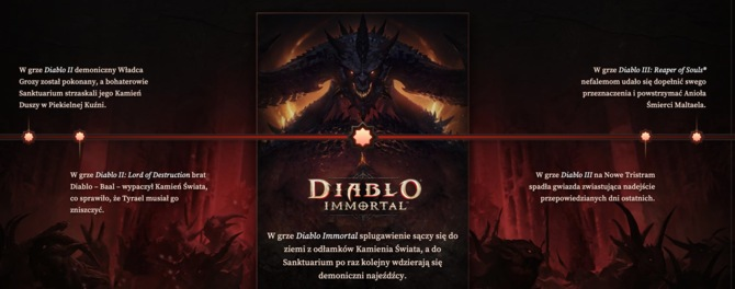 Diablo Immortal: w kolejne Diablo pogramy na komórkach [1]