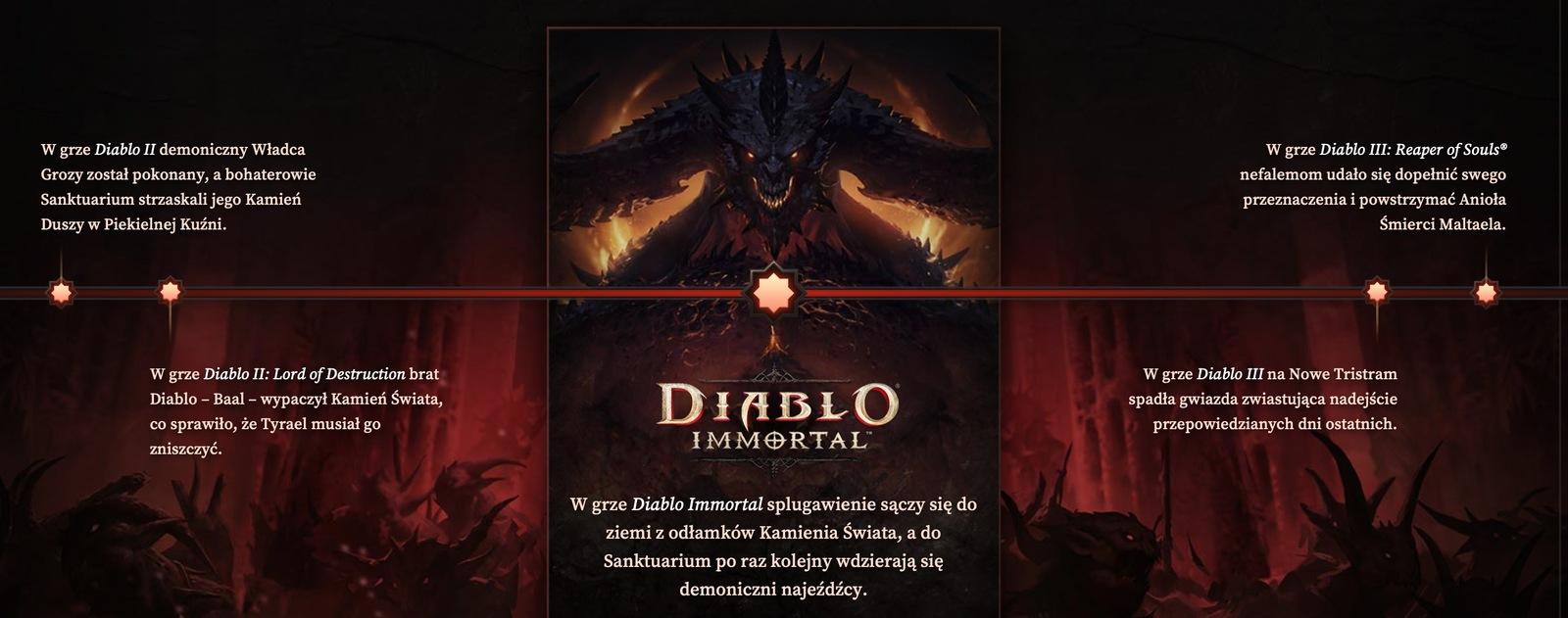 Kojarzenie diablo 3