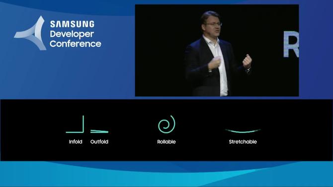 Samsung zaprezentował smartfona ze składanym ekranem [2]