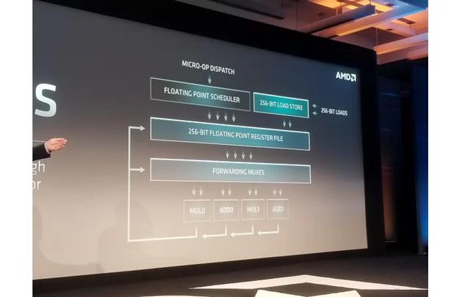AMD Zen 2 - IPC wyższe o 29 procent względem chipów Zen?  [2]