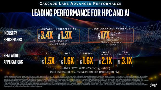 Intel Cascade Lake-AP - nowe porównania z AMD Epyc 7601 [2]