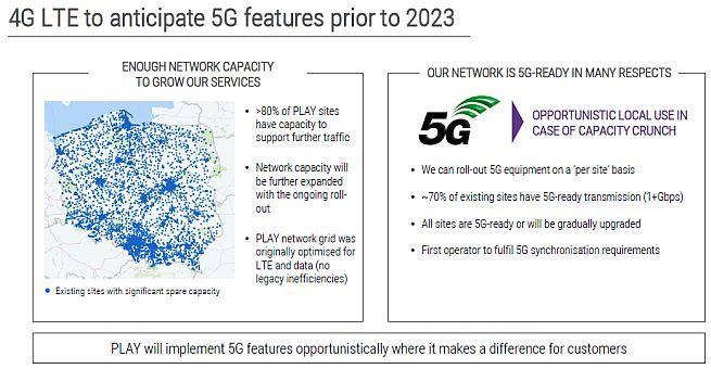 Przyszłość Play: Netflix w ofercie, nowe nadajniki i 5G w 2024 roku [3]