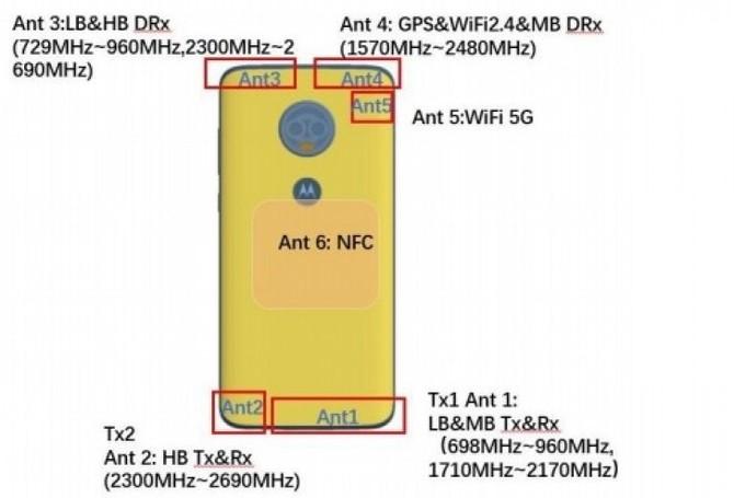 Motorola Moto G7 - nowe rendery i specyfikacja smartfona [1]
