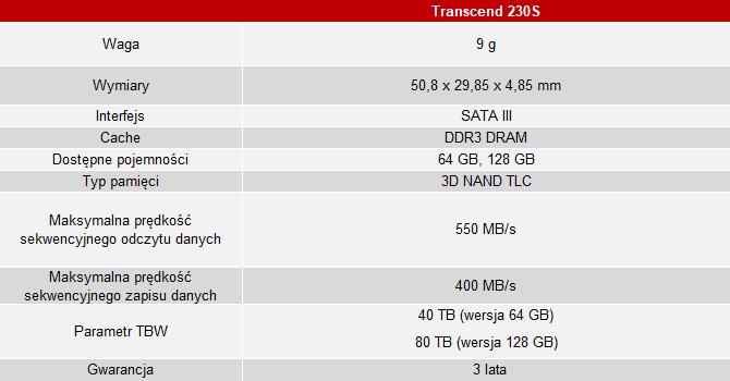 Transcend 230S - Niewielkie SSD 3D TLC NAND na mSATA [4]