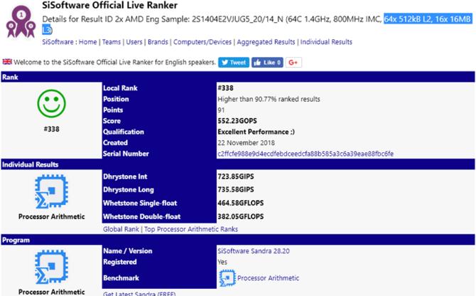 AMD Zen 2 - układ Rome znaleziony w SiSandra z 16 MB L3 na CCX [2]