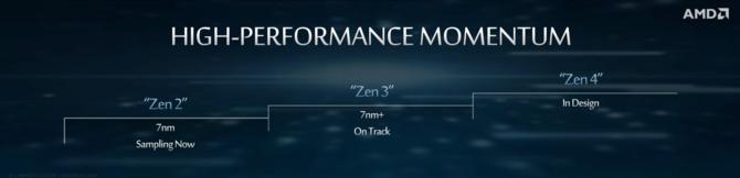 AMD Zen 3 będzie w litografii 7 nm EUV. Nowe procesory za rok [1]