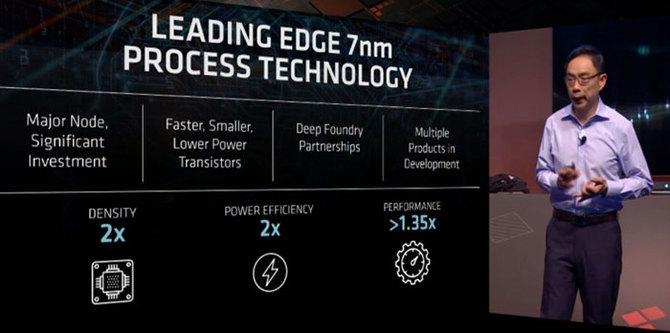 Plotka: AMD Radeon RX 3000 z premierą w przyszłym roku? [1]