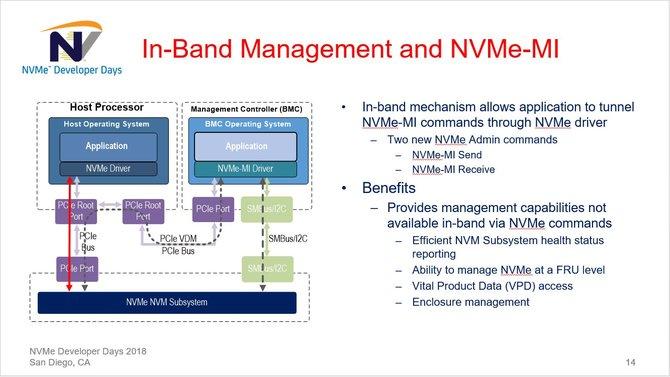 Specyfikacja nowego protokołu NVMe-MI 1.1 jest na ukończeniu [1]