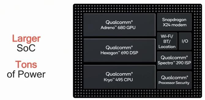 Qualcomm Snapdragon 8cx - 7nm układ Soc dla komputerów PC  [2]