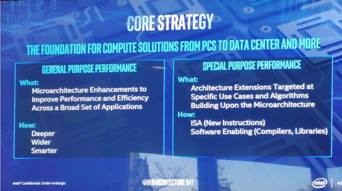 Intel Sunny Cove - nowa architektura CPU i zupełnie nowe GPU [1]